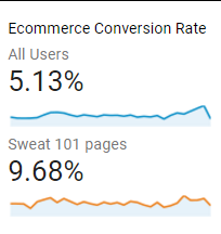 ecommerce-conversion-rate-increase.png