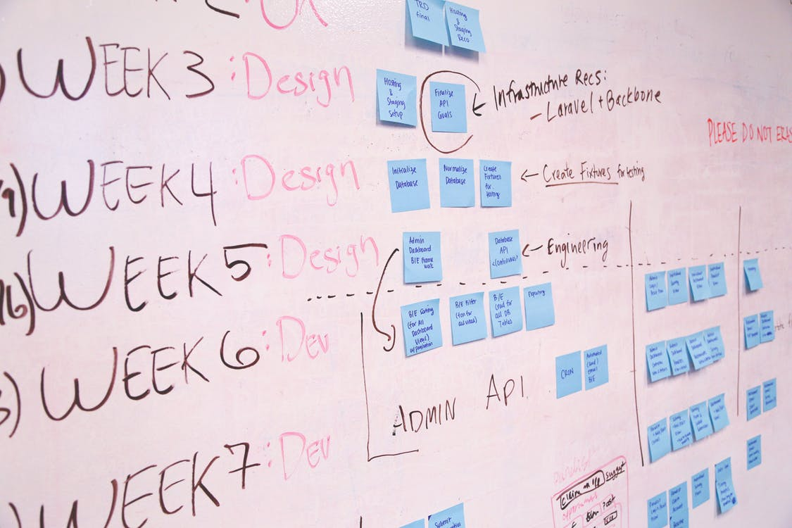 3 Questions to ask yourself before launching a new product